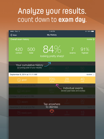 NSCA CSCS® Exam Prep 2015