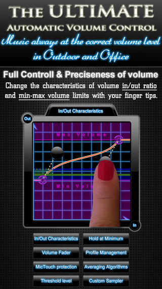 AutoVolume ~ Automatic Volume Control ~ Auto self adjusting music volume on loud noise amplifier wil