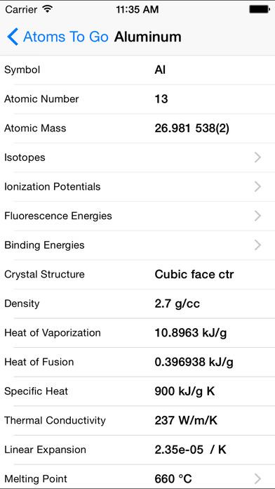 Atoms To Go iPhone Screenshot 2