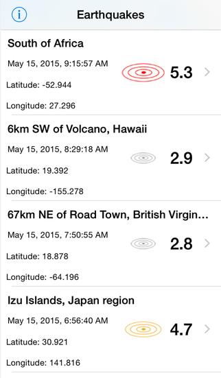 Earthquake Report