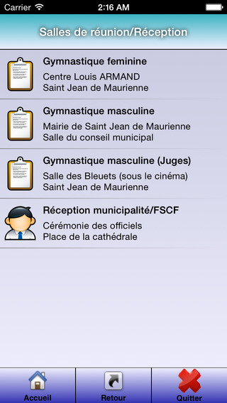 Finales Coupes Gym FSCF 2015