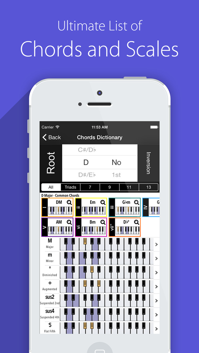 Piano Companion Chord And Relative Scale Dictionary With Chord