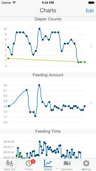 Basic Baby – Track Log and Monitor Baby of Nursing Feeding Eating Sleeping Diapering