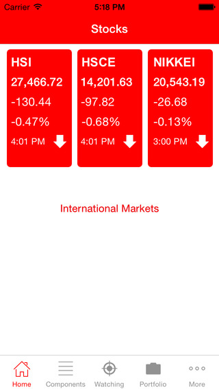 Stocks Hang Seng Index Hong Kong stock market