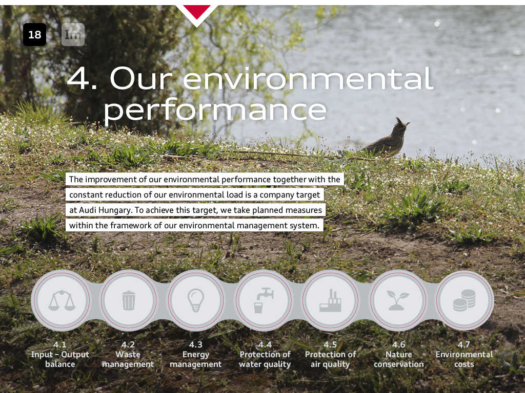App Shopper Environmental Statement Of The Audi Hungaria 2013 Business