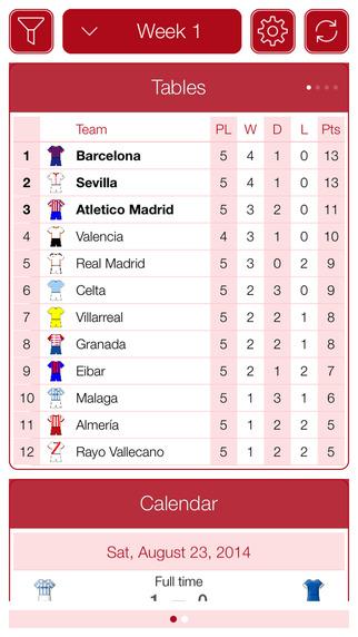 Liga de Fútbol Profesional 2014-2015 - Mobile Match Centre