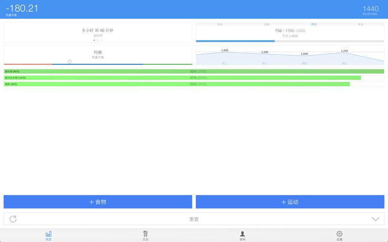 KCals Calorie Counter - KCals 卡路里计算器[OS X]丨反斗限免
