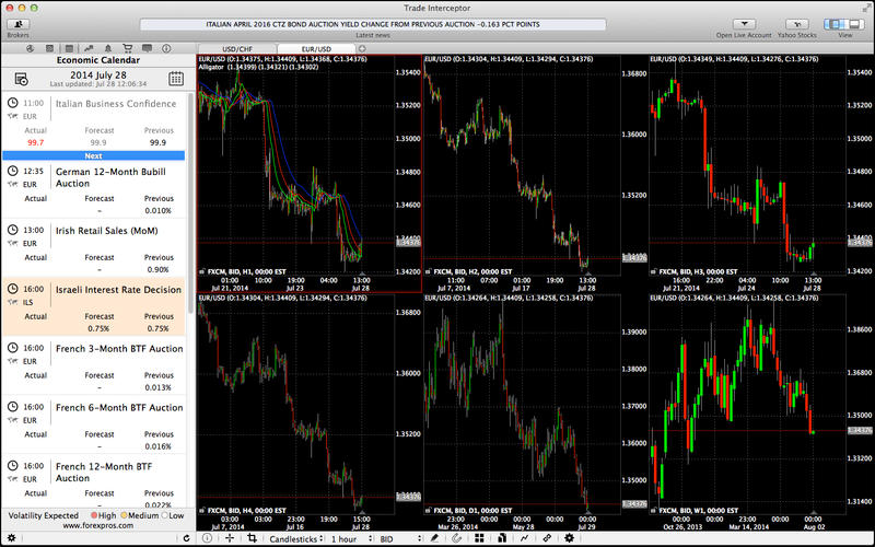 Forex trading program for mac