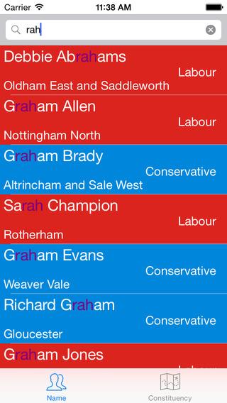 UK MPs