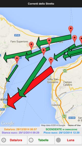 Correnti dello Stretto di Messina
