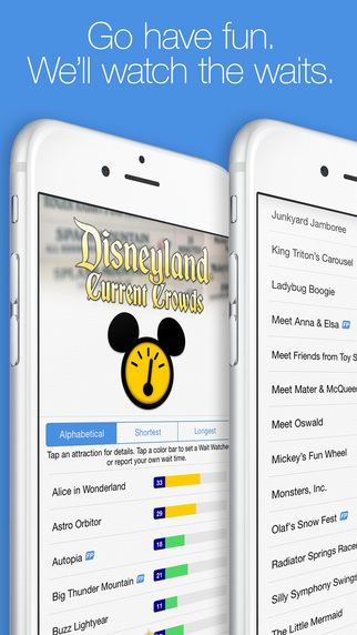 Mouseaddict Wait Times for Disneyland Resort Featuring Wait Watcher MiceChat