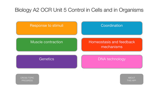 Biology A2 OCR Unit 5 Control in Cells and in Organisms