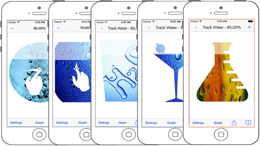 Splashy Water Tracker - Drink more water, Track daily water intake, Get hydration reminder Apps free for iPhone/iPad screenshot