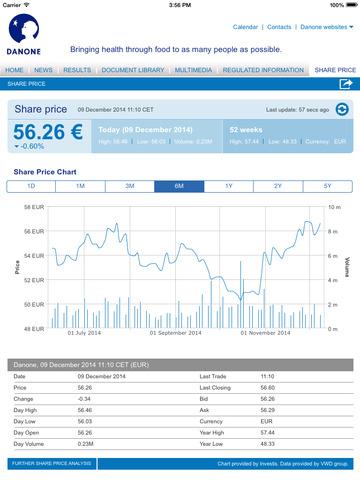 nsm investor relations
