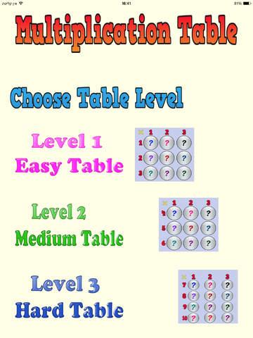 Multiplication Table 10*10