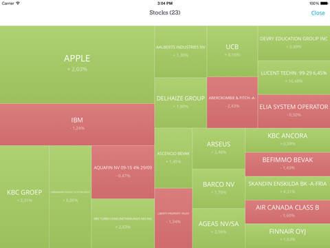 Bolero for iPad