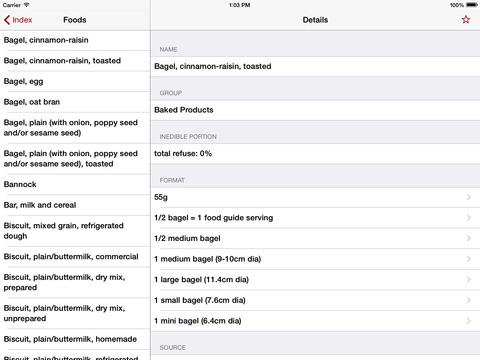 Nutrients Canada iPad Screenshot 4