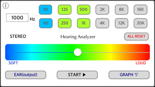 Hearing Analyzer - for Audiophile