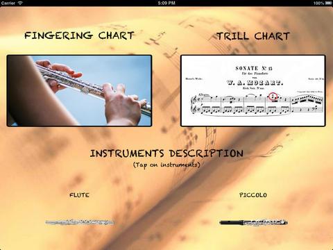 ABC Flute