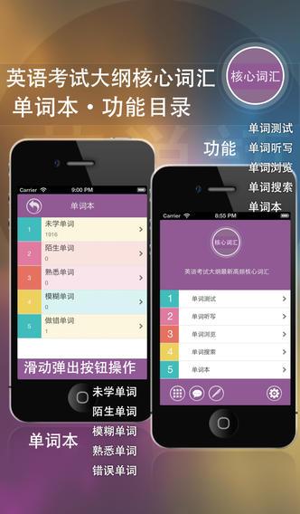 ::#osxchat blog: Books.app 方便的書籍管理程式::