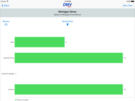 DMV Test Prep - Michigan iPad Screenshot 4