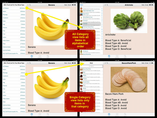 600 food list for your blood type apprecs for Application creation cuisine