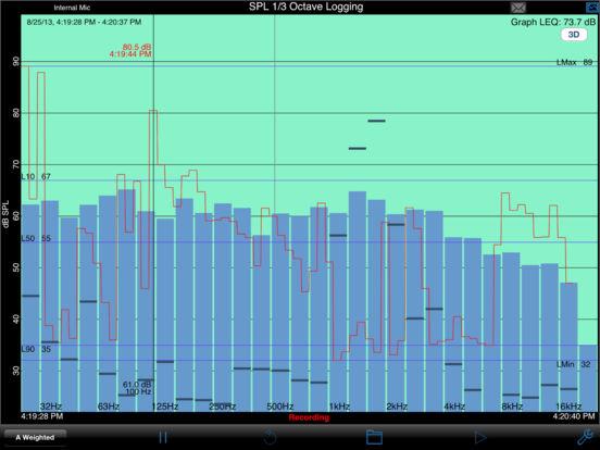 SPL Graph iPad Screenshot 2