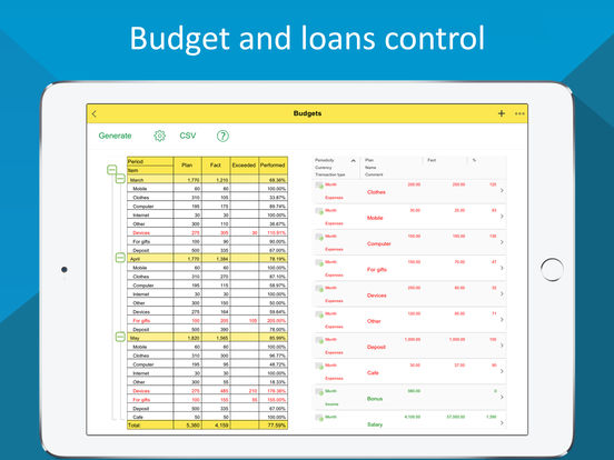 Personal Finance - Family Budget & Home Accounting Screenshots