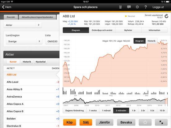 Swedbank iPad Screenshot 1