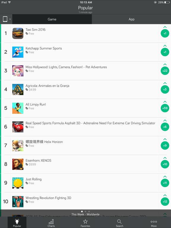 Appstatics: Track App Rankings for iPhone & iPad Screenshot