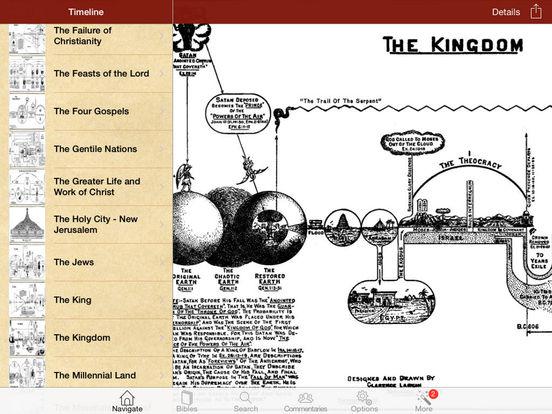 Christian Bible Library (Bibles References) iPad Screenshot 1