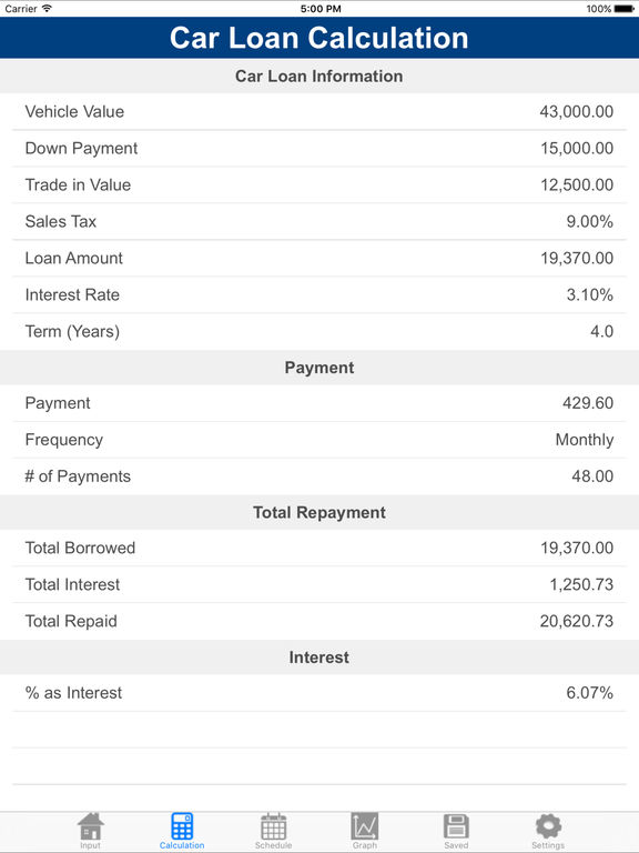Car Loan Calculator Plus screenshot