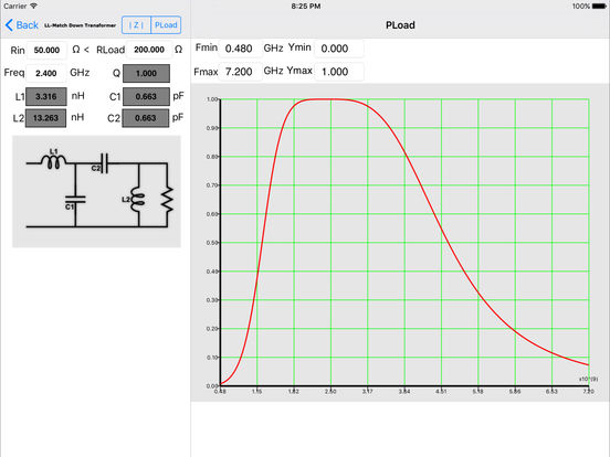 Impedance Match iPad Screenshot 4