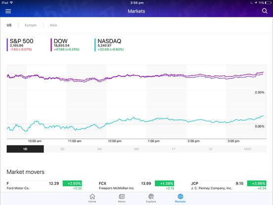 Yahoo! Finance iPad Screenshot 5