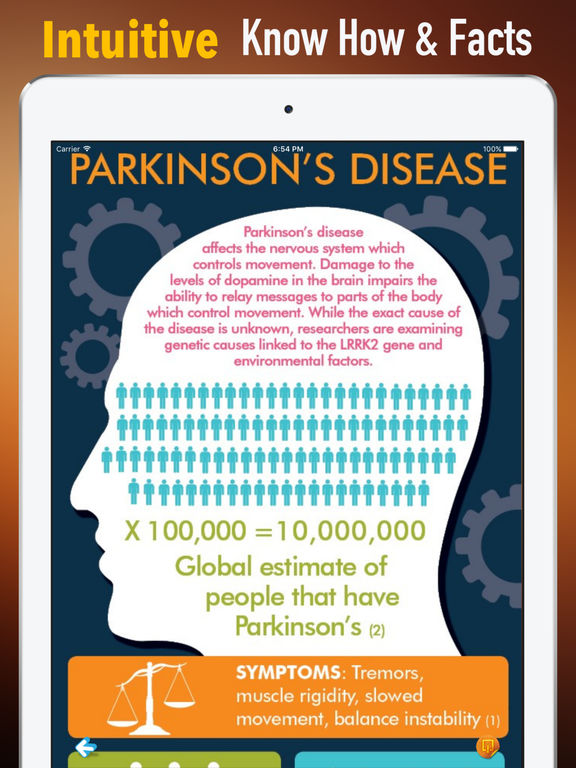 risk factors diagnosis symptomspathology and treatment of the parkinsons disease