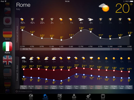 Weather Now US Local Forecast ,Widget & Alerts Screenshots