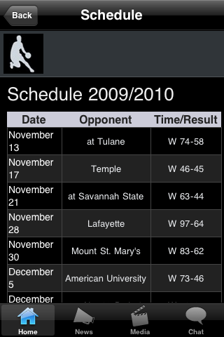 Chattanooga College Basketball Fans screenshot #2