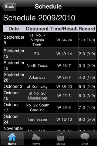 Florida AM College Football Fans screenshot #2