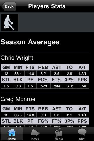 Monroe College Basketball Fans screenshot #4
