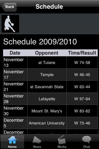 W Carolina College Basketball Fans screenshot #2