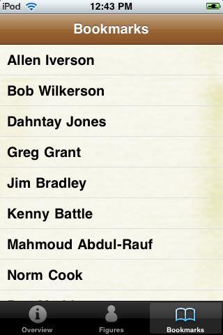 All Time Denver Basketball Roster screenshot #4