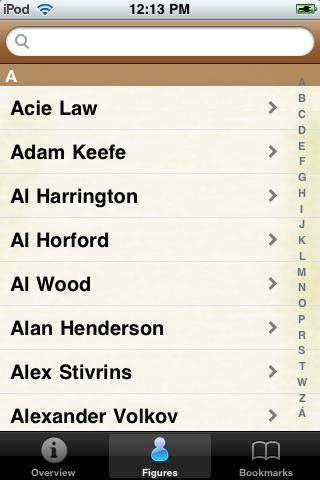 All Time Atlanta Basketball Roster screenshot #1