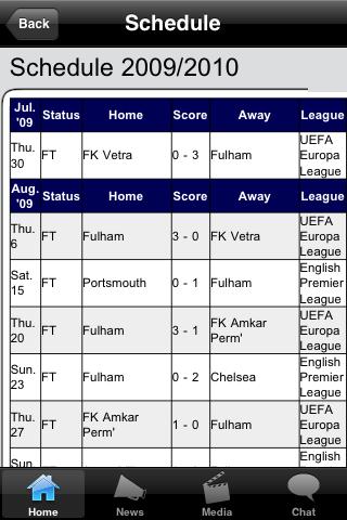 Football Fans - London ARS screenshot #2