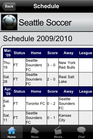 Soccer Fans - Seattle screenshot #4