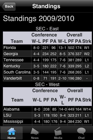 Alabama College Football Fans screenshot #3