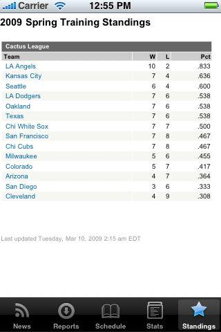 Baseball Fans - Atlanta screenshot #2