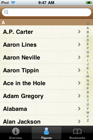 Country Music Artists Pocket Book screenshot #2