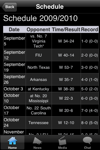 RBRT MRS College Football Fans screenshot #2