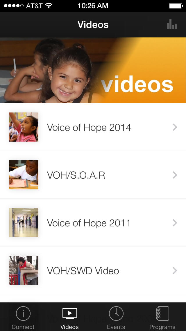 Voice of Hope Ministries screenshot 2