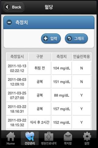 inPHR Mobile - náhled